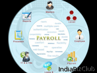 Payroll Management Information System