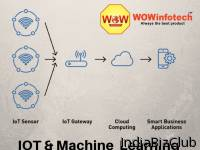 IOT And Machine Learning