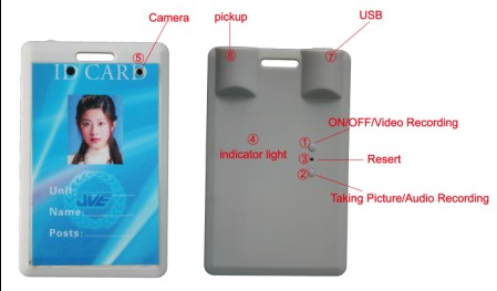 Mini Security Camera, Id Card Camera 4GB